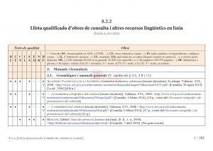 8-2-2_Llista qualificada d-obres de consulta 02_pàg 1