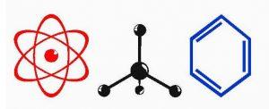 Símbols químics